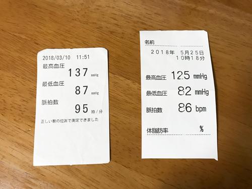 病院で測定した血圧