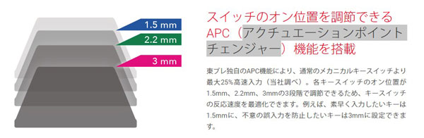 APC機能の説明
