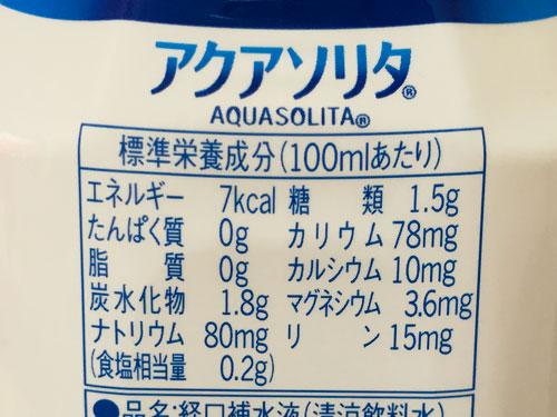 アクアソリタの栄養成分