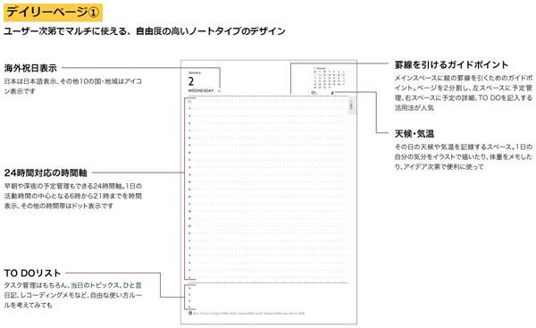 EDitのデイリーページ1